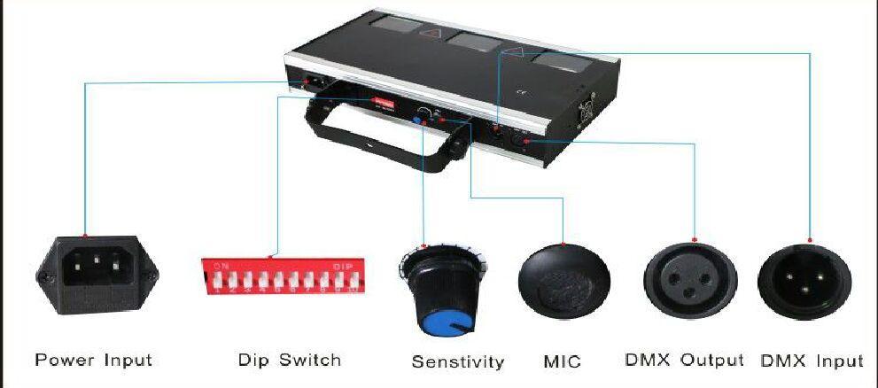 Chi tiết kết nối và giao diện điều khiển đèn laser Trila