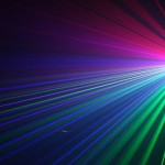 Hiệu ứng kết hợp pha trộn màu sắc của đèn laser TriLa 3 cửa 3 màu