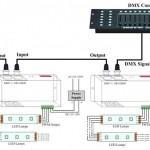 Sơ đồ lắp đặt Bộ giải mã tín hiệu DMX RGB 12A