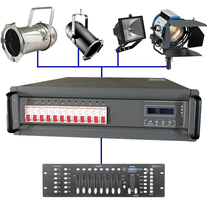Sơ đồ kết nối điều khiển đèn sân khấu qua bộ điều khiển công suất
